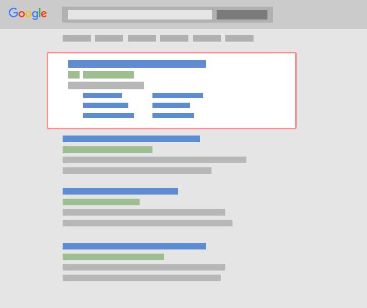 Anúncio na rede de pesquisa do Google