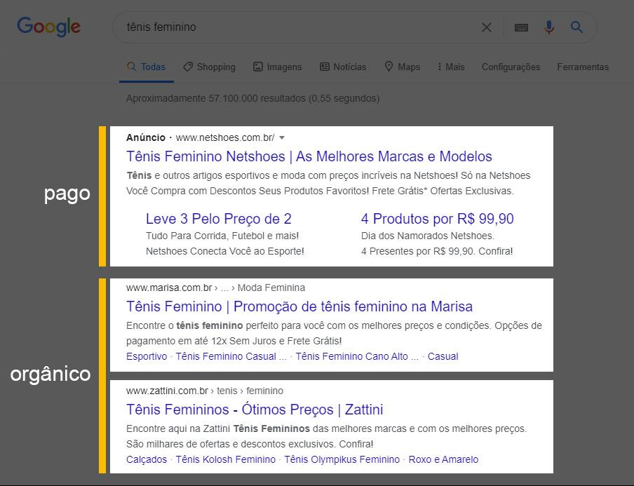 Resultado pago VS Resultado orgânico no Google
